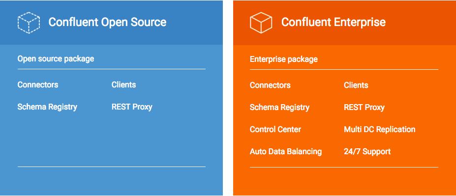 comparazione versioni opensource e enterprise