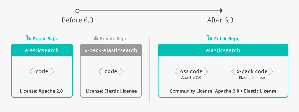 x pack open code