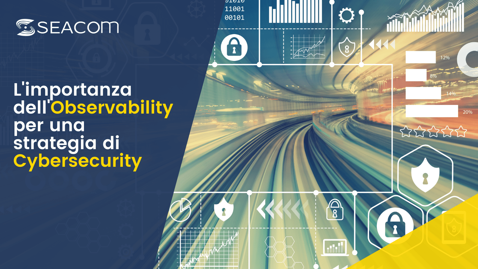 L'importanza dell'Observability per una strategia di Cybersecurity